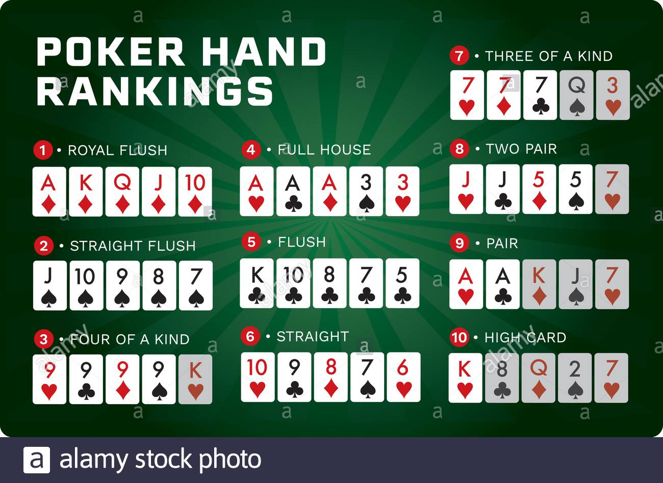 Knowing more about the Indonesian online poker game
