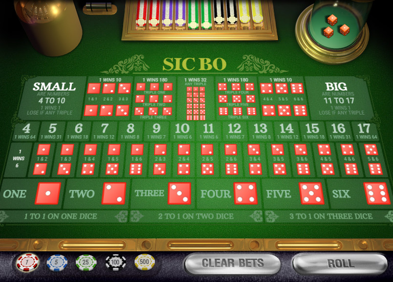A Brief Introduction To The Online Sic Bo Game